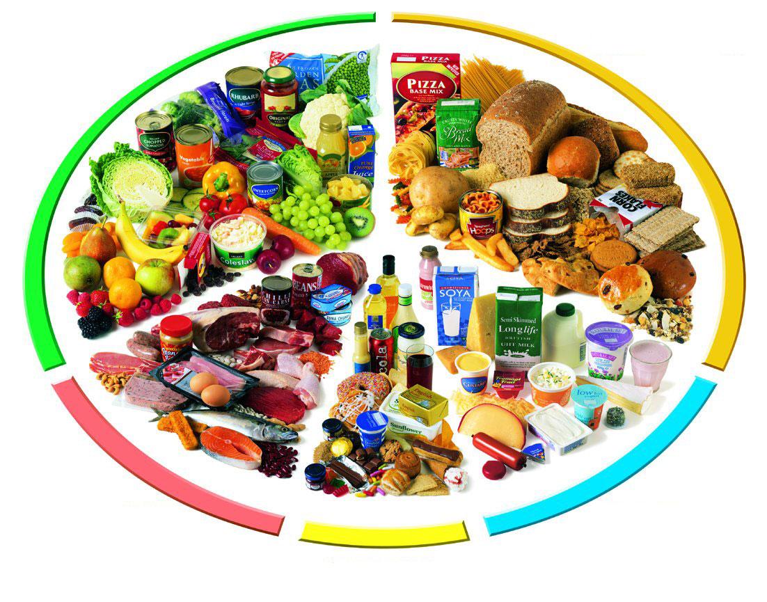 برنامه غذایی مناسب برای ورزشکاران