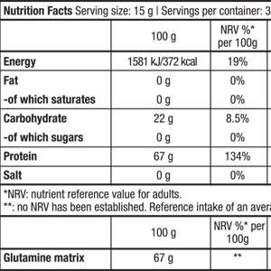 جدول ارزش غذایی گلوتاناتور بایوتک