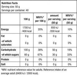 جدول ارزش غذایی کربوهیدرات کربوکس بایوتک