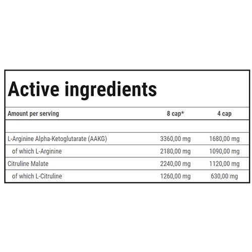 جدول ارزش غذایی آرژنین آلفا کتوگلوترات مگا هاردکور ترک نوتریشن