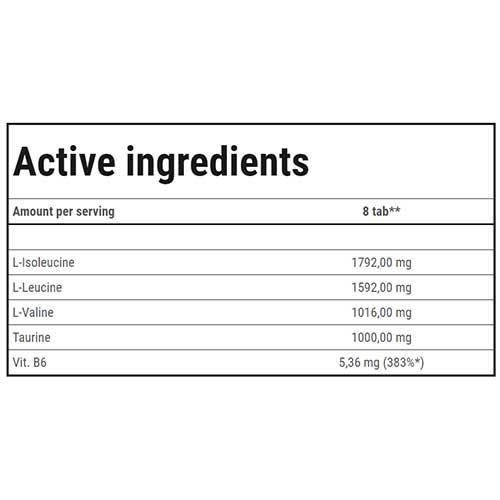 جدول ارزش غذایی بی سی ای ای آنابولیک سیستم ترک نوتریشن