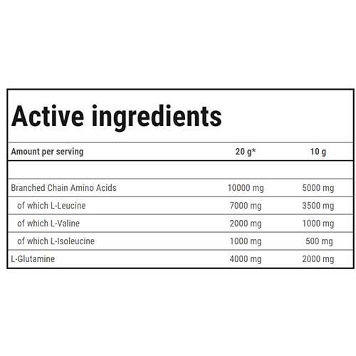 جدول ارزش غذایی بی سی ای ای جی-فورس ترک نوتریشن
