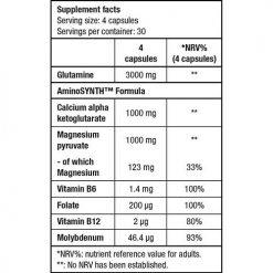 جدول ارزش غذایی آمینو بیلد الیت بایوتک