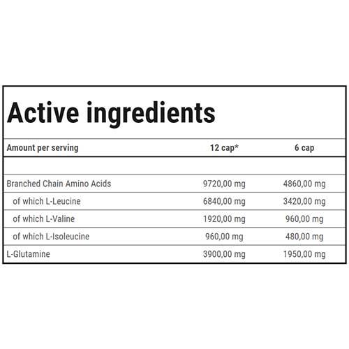 جدول ارزش غذایی بی سی ای ای جی-فورس 1150 ترک نوتریشن