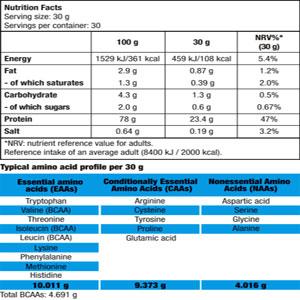جدول ارزش غذایی پروتئین کازئین فیوژن بایوتک