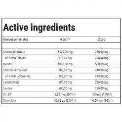 جدول ارزش غذایی فت برنر فت ترنسپورتر ترک نوتریشن