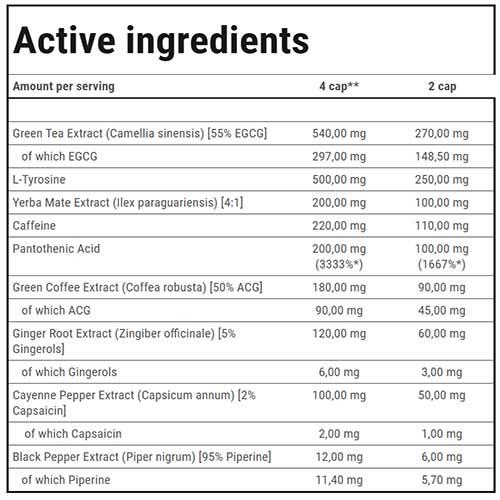 جدول ارزش غذایی فت برنر کلن بورکسین ترک نوتریشن