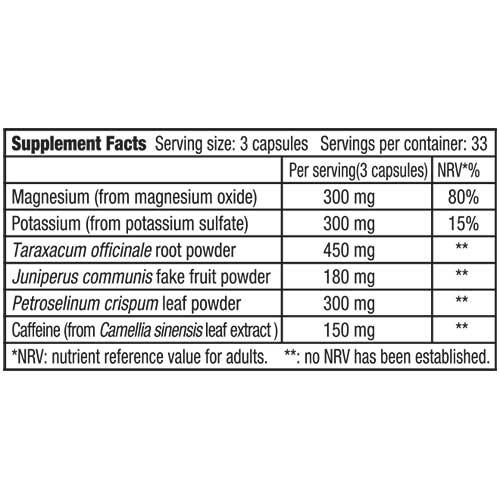 جدول ارزش غذایی قرص کاهش دهنده آب زیر پوست دزرت بایوتک