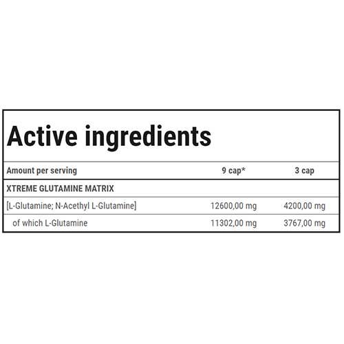 جدول ارزش غذایی گلوتامین اکستریم 1400 ترک نوتریشن