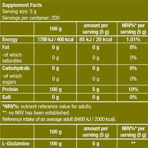 جدول ارزش غذایی ال-گلوتامین 100% بایوتک