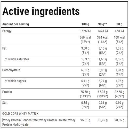 جدول ارزش غذایی پروتئین وی 100 گلد کور لاین ترک نوتریشن