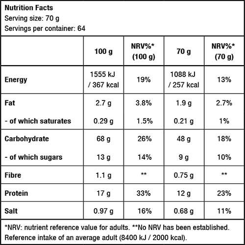 جدول ارزش غذایی گینر ماسل مس بایوتک