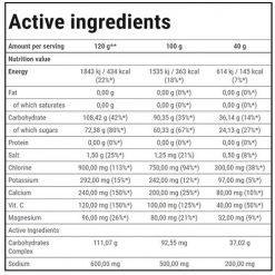 جدول ارزش غذایی کربوهیدرات ایزوفستر ترک نوتریشن