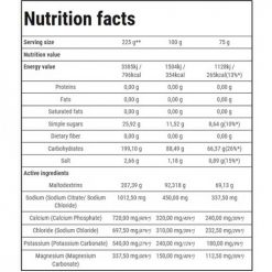 جدول ارزش غذایی کربوهیدرات مکس کرب ترک نوتریشن