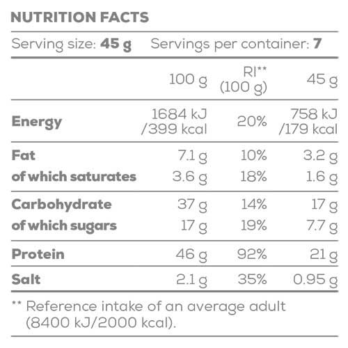جدول ارزش غذایی ماگ کیک پروتئین گوستو لاین بایوتک