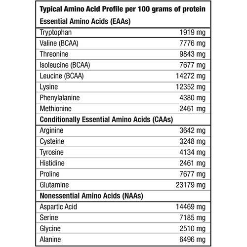 جدول ارزش غذایی گینر نیترو گین بایوتک (01)