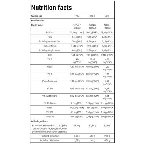 جدول ارزش غذایی پروتئین نیتروپروژن ترک نوتریشن