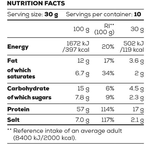 جدول ارزش غذایی چیز سوپ پروتئین گوستو لاین بایوتک