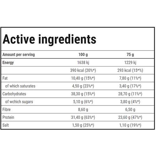 جدول ارزش غذایی پروتئین پنکیکس ترک نوتریشن