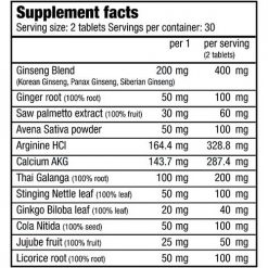 جدول ارزش غذایی تستسترون بوستر اس ایکس پاور بایوتک