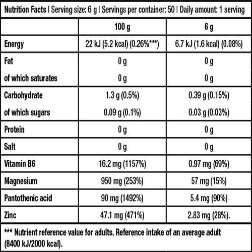 جدول ارزش غذایی تستسترون بوستر تستابولیک بایوتک