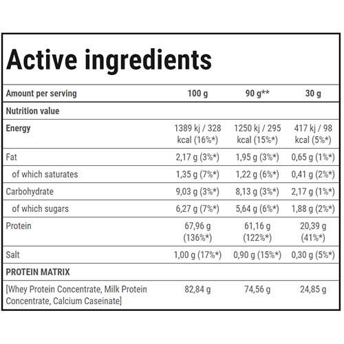 جدول ارزش غذایی پروتئین وی کریمی کوکتل ترک نوتریشن