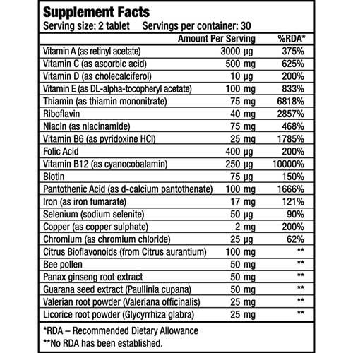 جدول ارزش غذایی ویتامین و مینرال بی-کامپلکس بایوتک