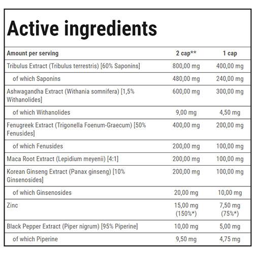 جدول ارزش غذایی تستسترون بوستر تستو ایکس ایکس ترک نوتریشن