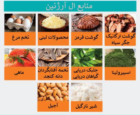 منابع غذایی ال-آرژنین