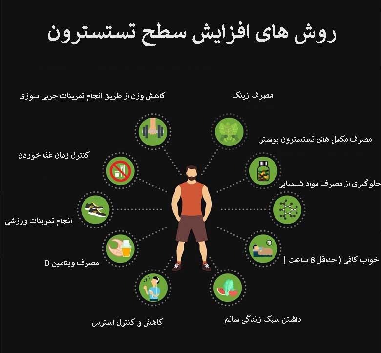 راهکارهای افزایش سطح تستسترون
