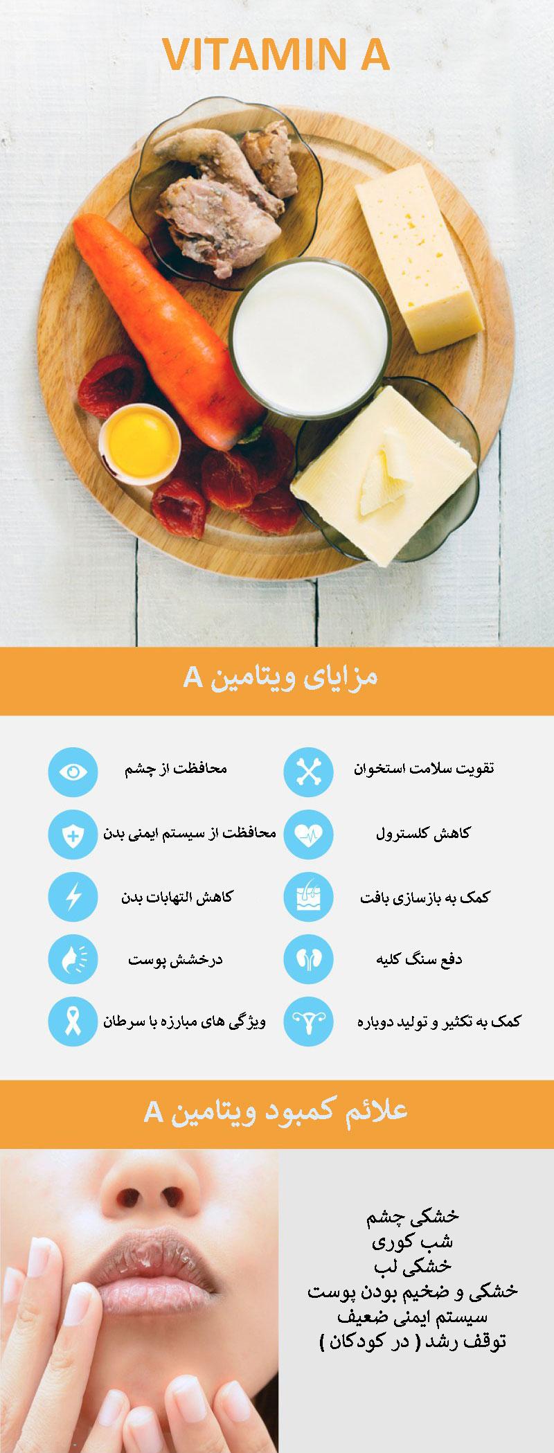 مزایای ویتامین A