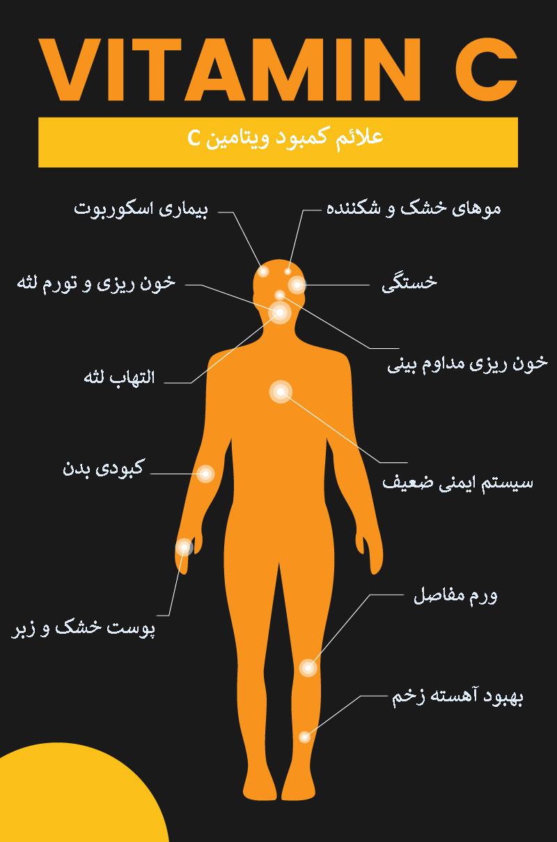 علائم کمبود ویتامین C