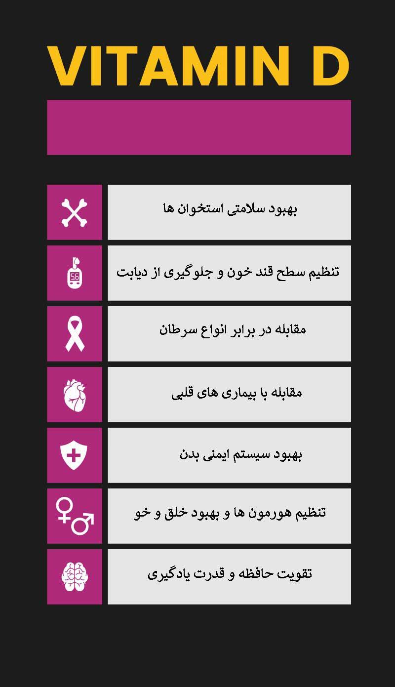 مزایای ویتامین D