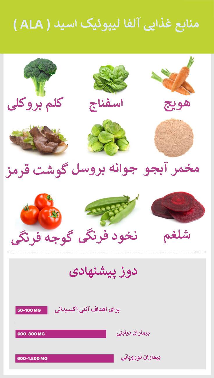 منابع غذای ALA