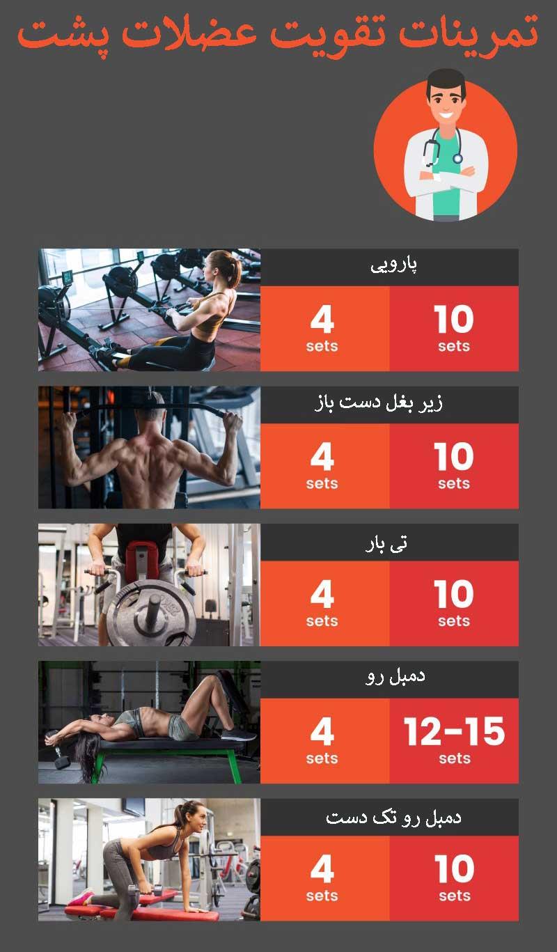 تمرینات تقویت عضله پشت