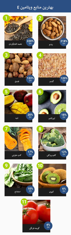 منابع غذایی حاوی ویتامین E