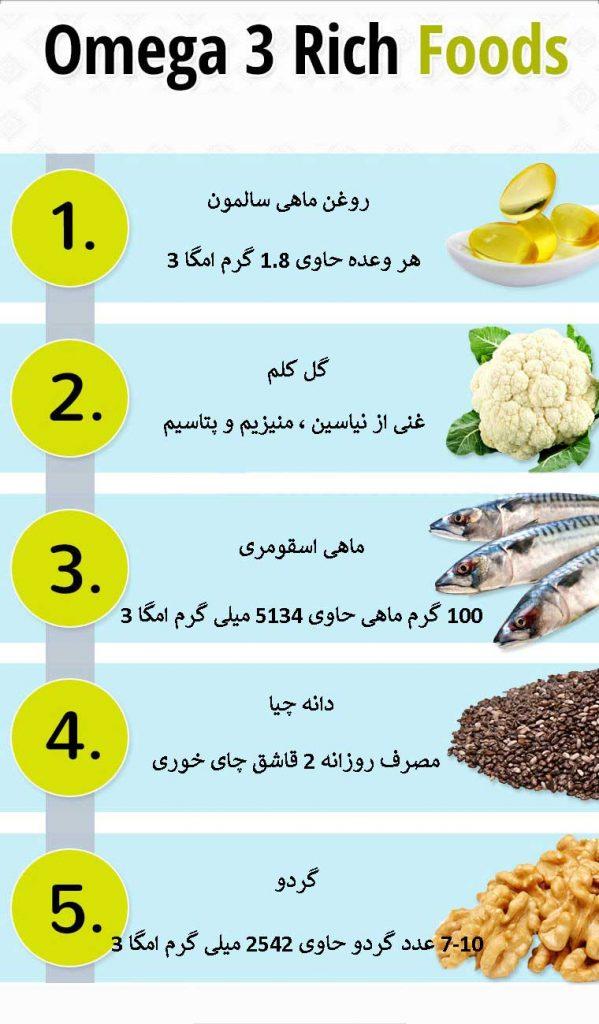 منابع غذایی حاوی امگا 3