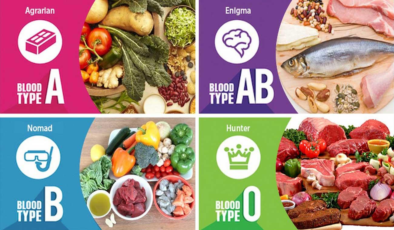 ارتباط رژیم غذایی و گروه خونی