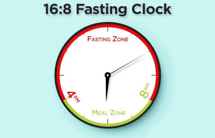 رژیم 16/8 : غذا نخوردن به مدت 16 ساعت در روز