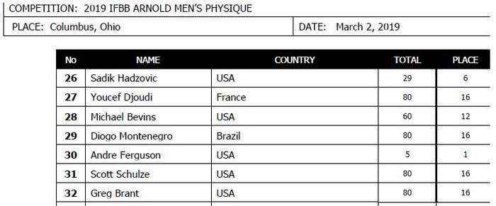 برندگان دسته بندی IFBB فیزیک آقایان (02)