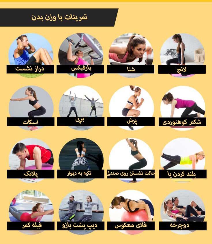 انواع تمرینات با وزن بدن
