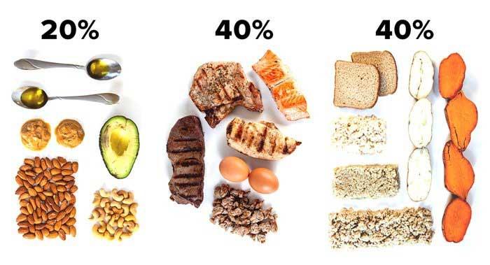 درصد مواد غذایی اصلی برای کاهش وزن