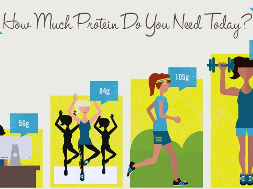 میزان مصرف روزانه پروتئین