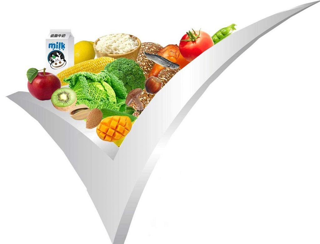 تعادل تغذیه برای ثابت نگه داشتن وزن بدن