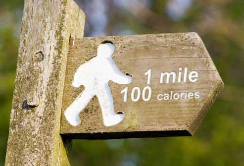 تاثیر پیاده روی در کاهش وزن