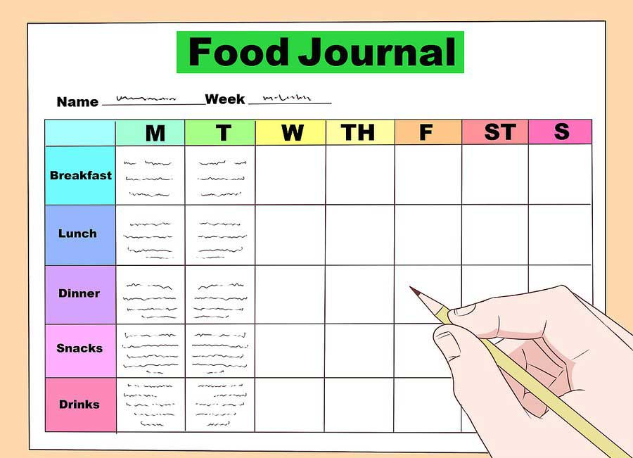 یادداشت کالری مصرفی روزانه