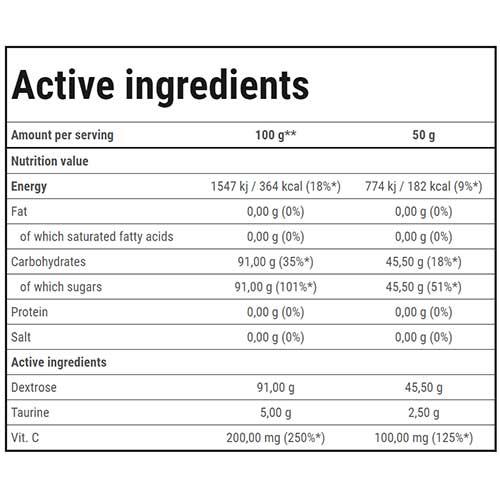 جدول ارزش غذایی کربوهیدرات دکستروز پرو ترک نوتریشن
