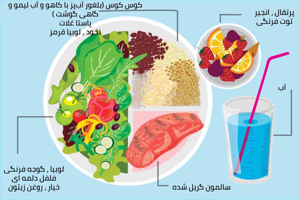مواد غذایی رژیم مدیترانه ای